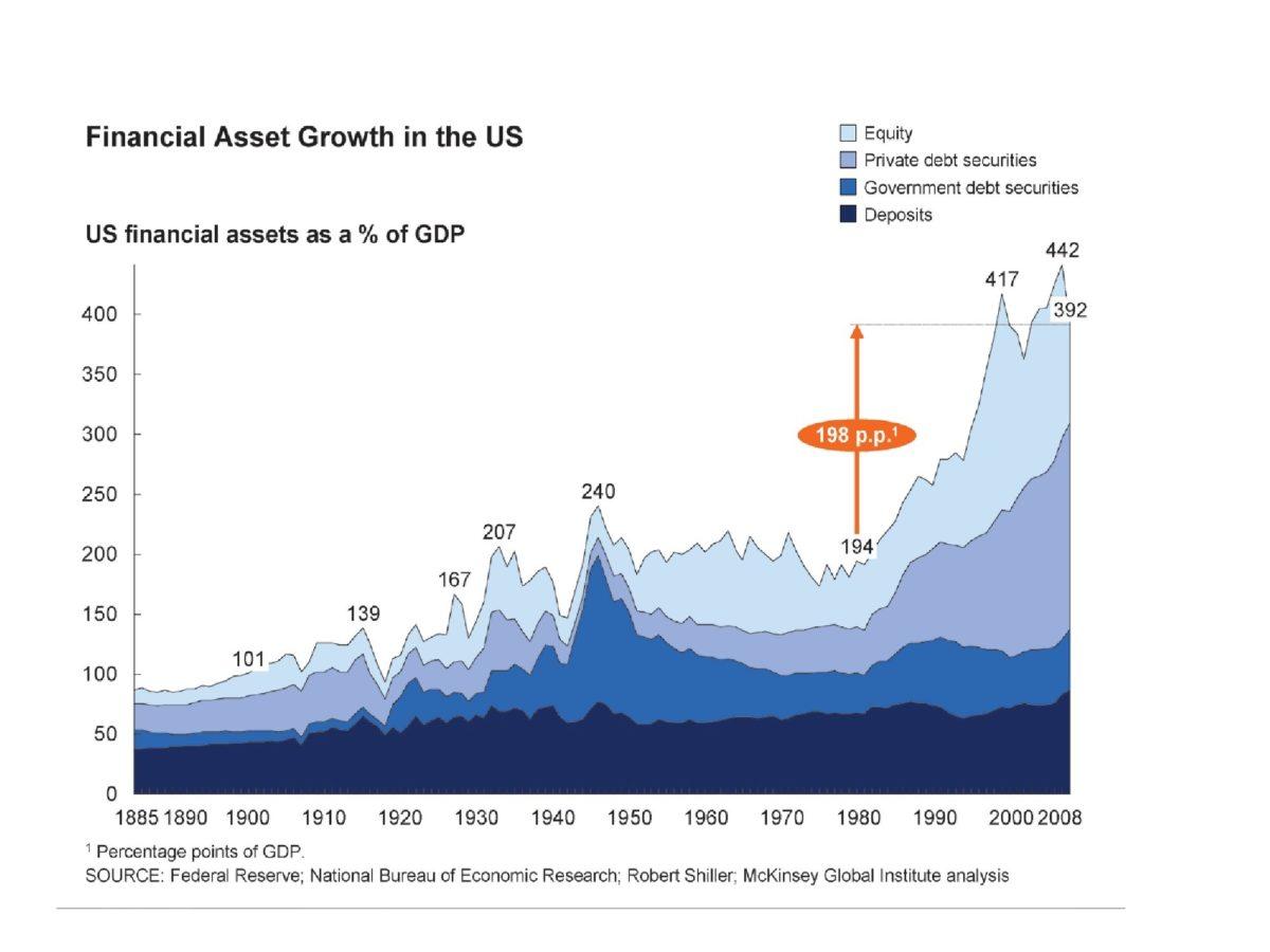 graf crise 3