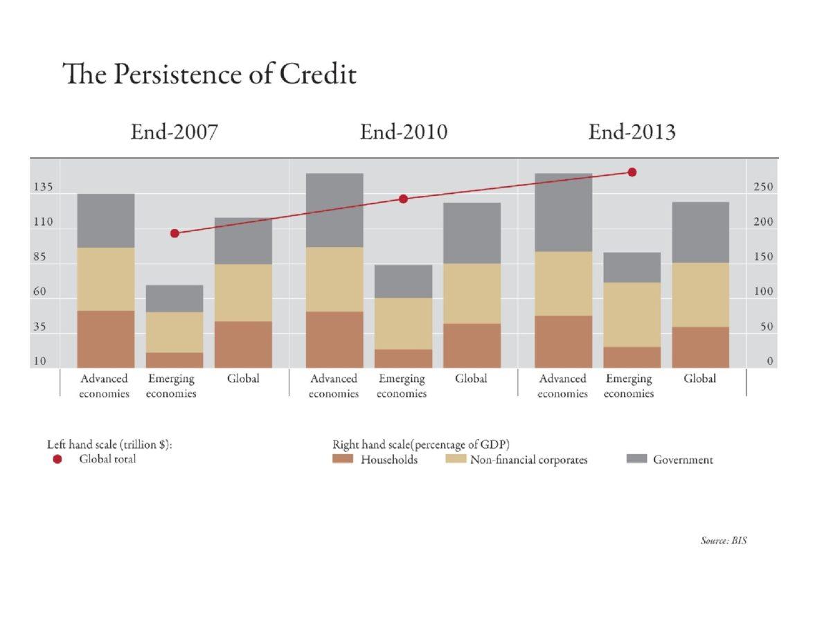 graf crise 4